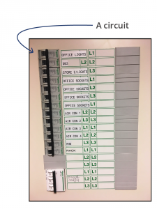 Commercial distribution board, how many circuits do I have?